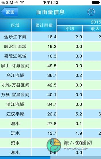 长江水文网app